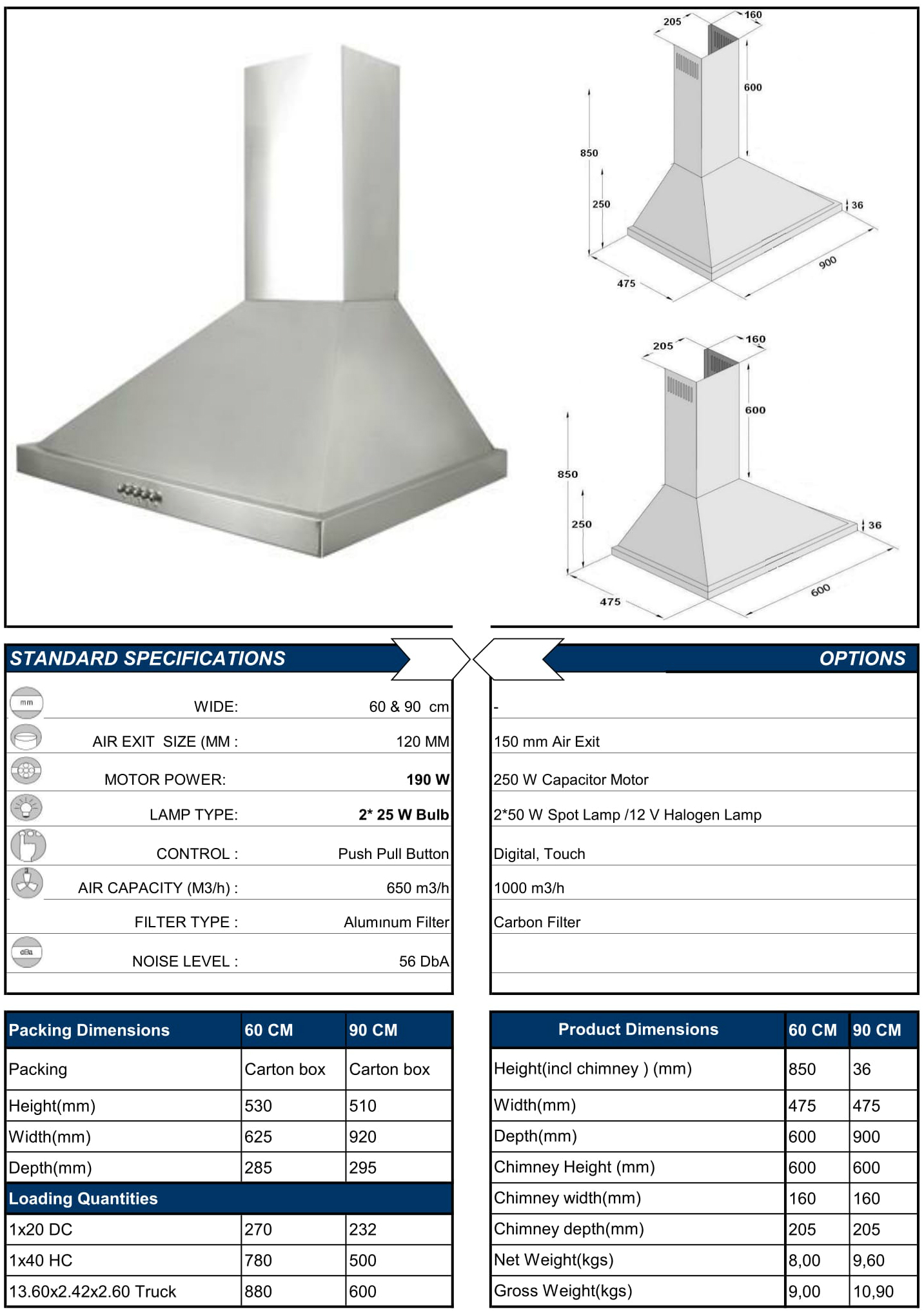 stainless steel hoods